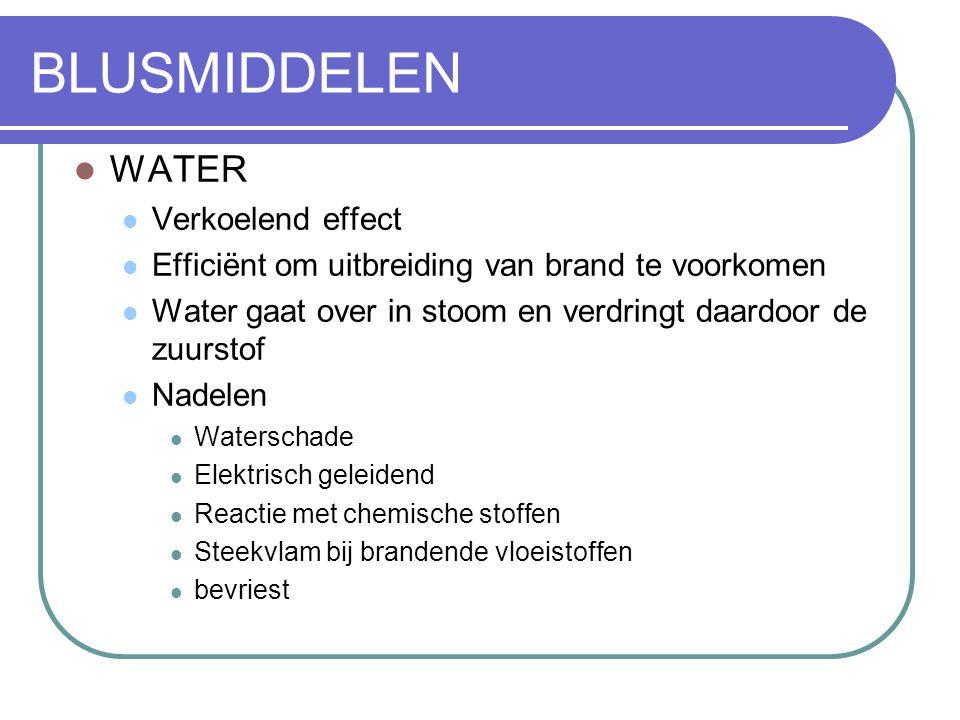 BLUSMIDDELEN WATER Verkoelend effect
