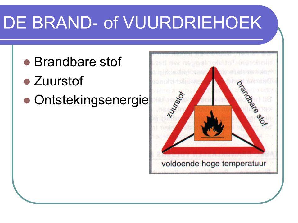 DE BRAND- of VUURDRIEHOEK