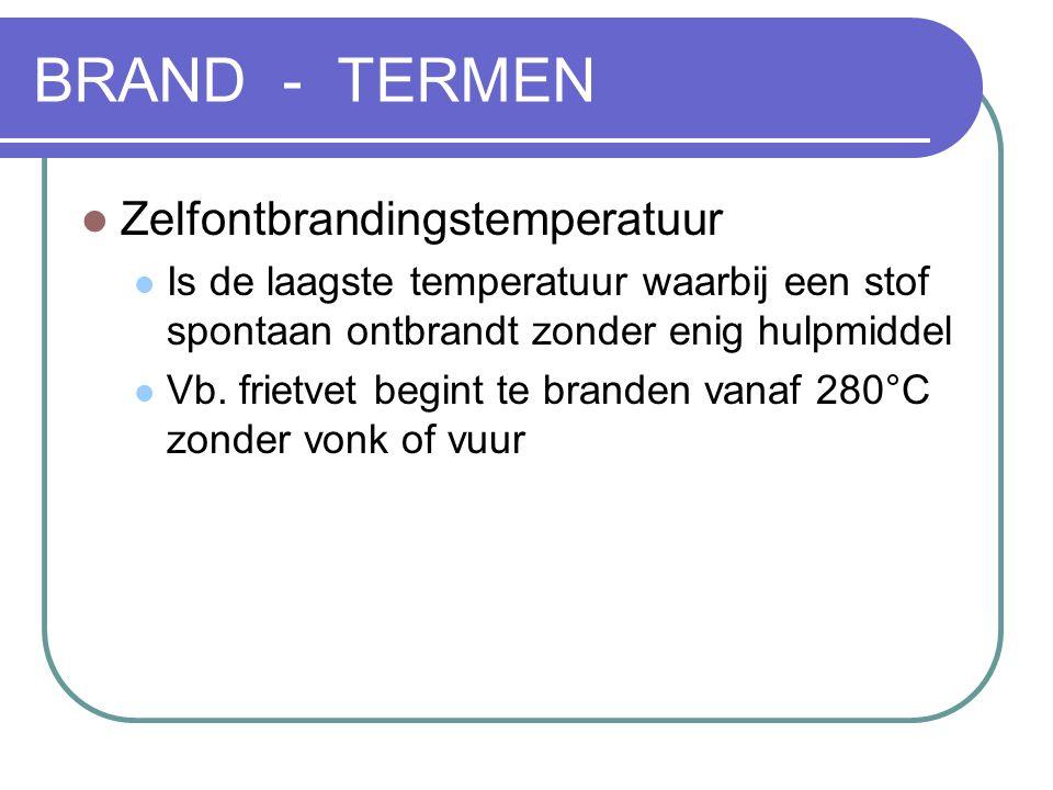 BRAND - TERMEN Zelfontbrandingstemperatuur