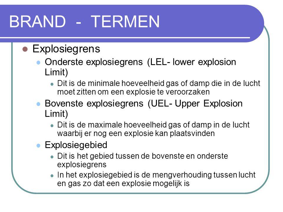 BRAND - TERMEN Explosiegrens
