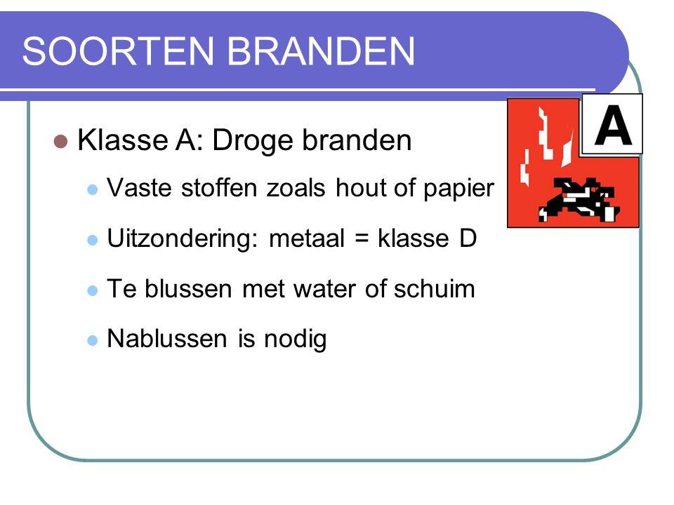 SOORTEN BRANDEN Klasse A: Droge branden