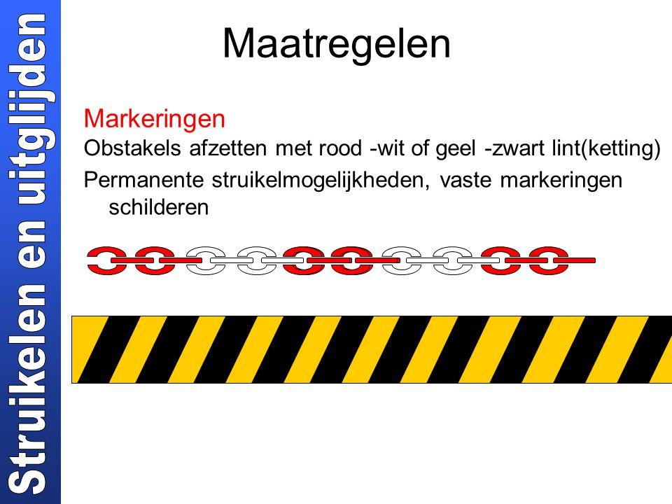 Maatregelen Markeringen