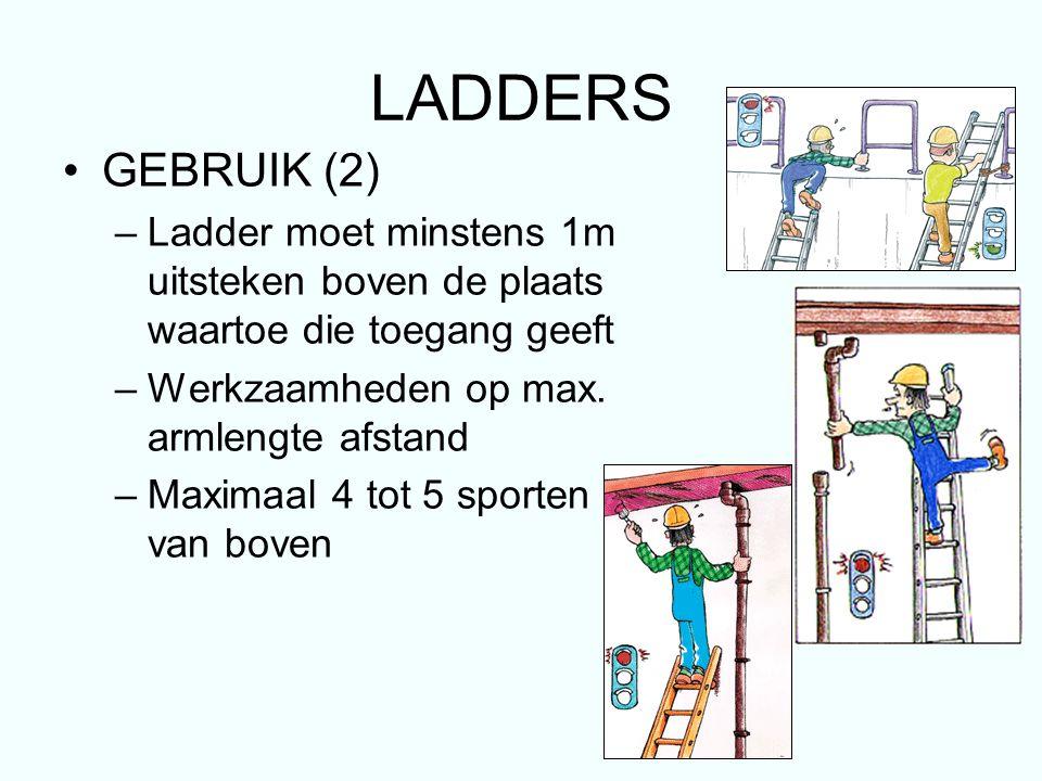 LADDERS GEBRUIK (2) Ladder moet minstens 1m uitsteken boven de plaats waartoe die toegang geeft. Werkzaamheden op max. armlengte afstand.