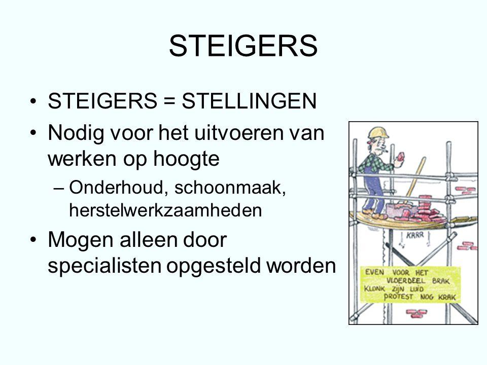 STEIGERS STEIGERS = STELLINGEN