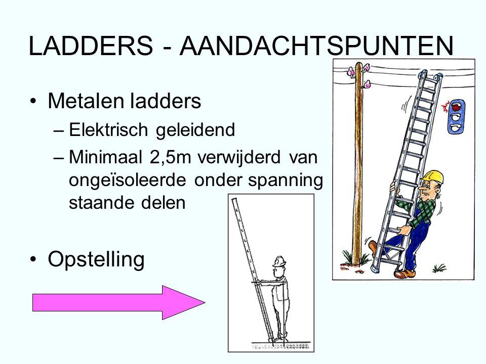 LADDERS - AANDACHTSPUNTEN