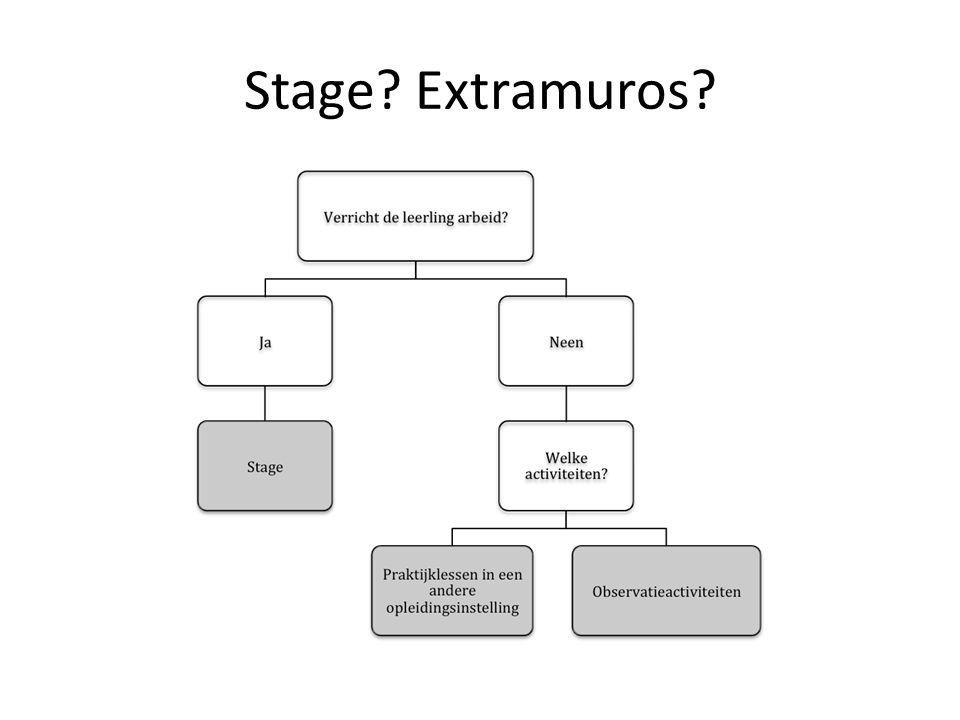 Stage Extramuros