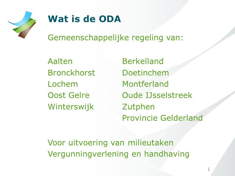 Wat is de ODA Gemeenschappelijke regeling van: Aalten Berkelland