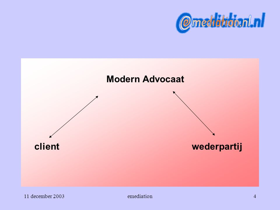 Modern Advocaat client wederpartij 11 december 2003 emediation
