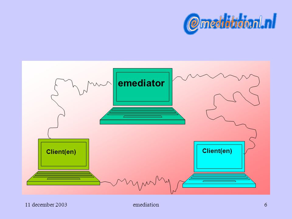 client(en) emediator Client(en) Client(en) 11 december 2003 emediation