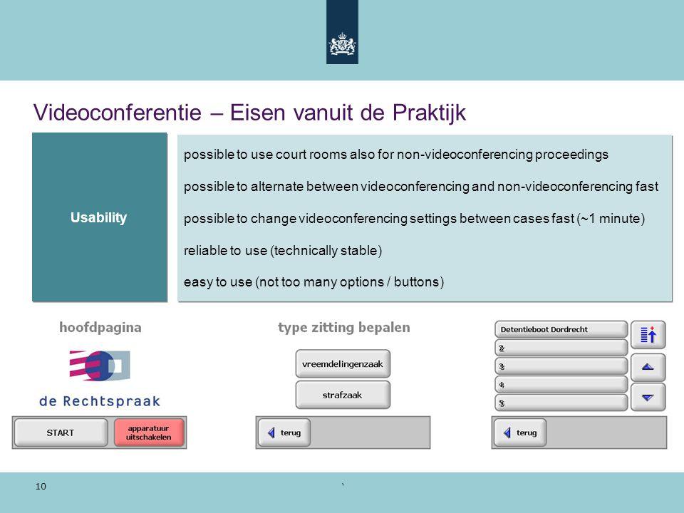 Videoconferentie – Eisen vanuit de Praktijk