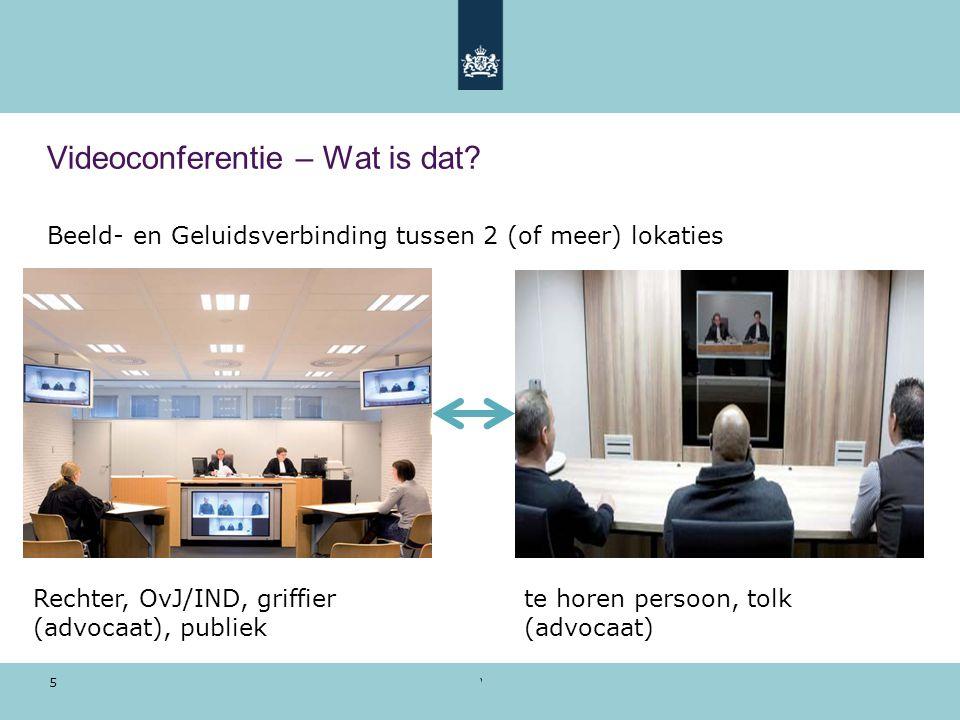 Videoconferentie – Wat is dat