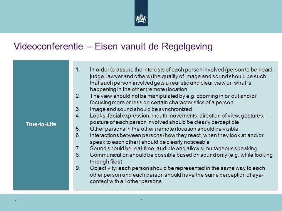 Videoconferentie – Eisen vanuit de Regelgeving