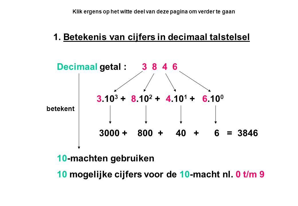 1. Betekenis van cijfers in decimaal talstelsel