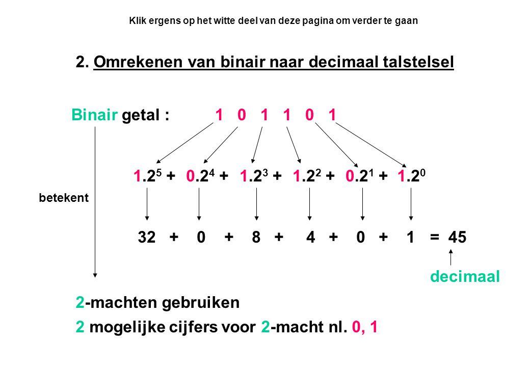 2. Omrekenen van binair naar decimaal talstelsel