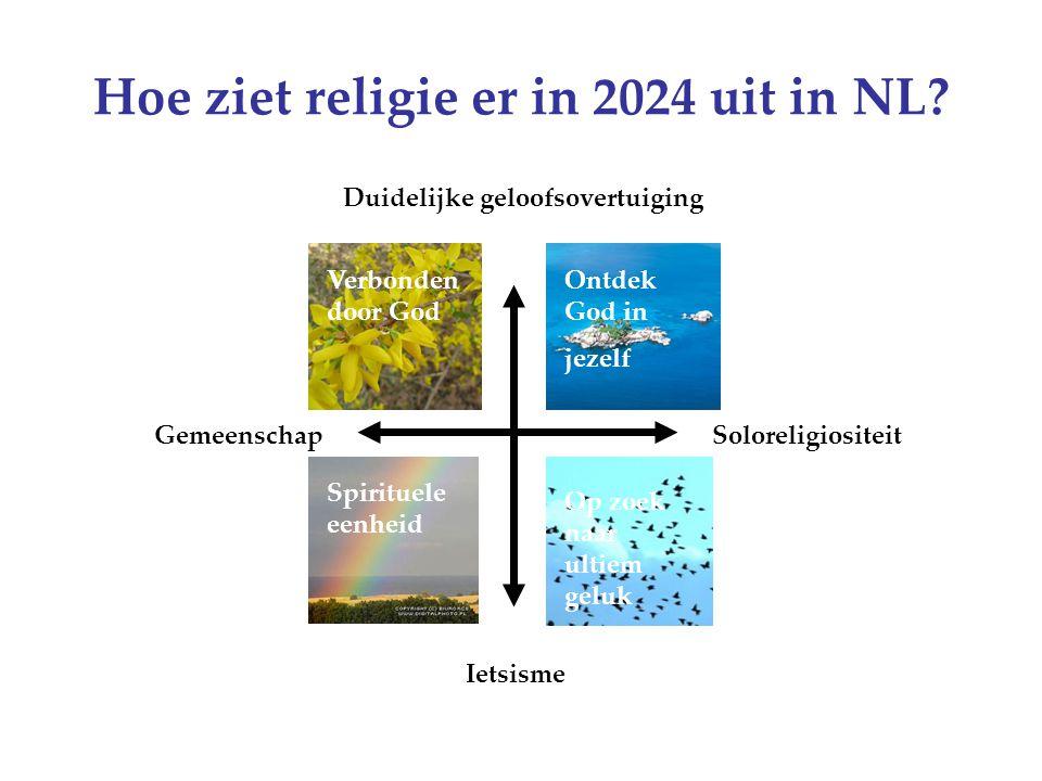 Hoe ziet religie er in 2024 uit in NL