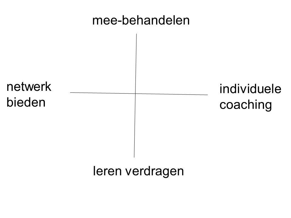mee-behandelen netwerk bieden individuele coaching leren verdragen