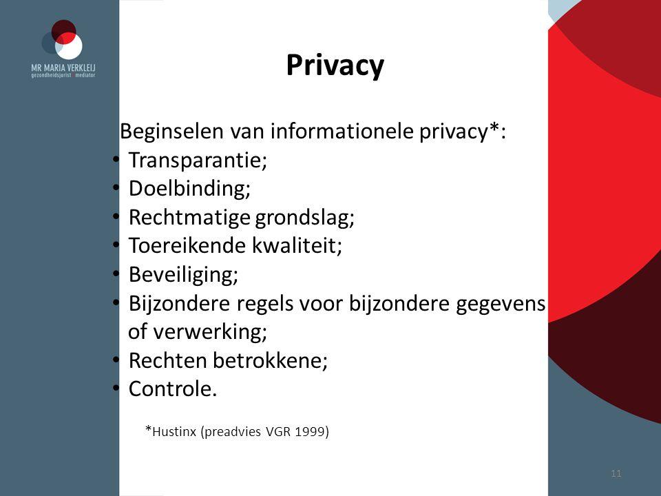 Privacy Transparantie; Doelbinding; Rechtmatige grondslag;