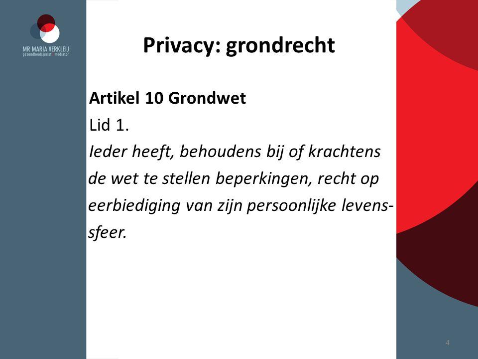 Privacy: grondrecht