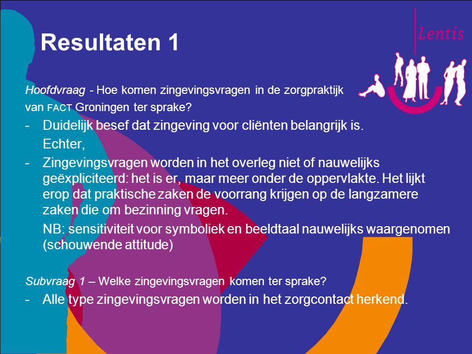 Resultaten 1 Hoofdvraag - Hoe komen zingevingsvragen in de zorgpraktijk. van fact Groningen ter sprake