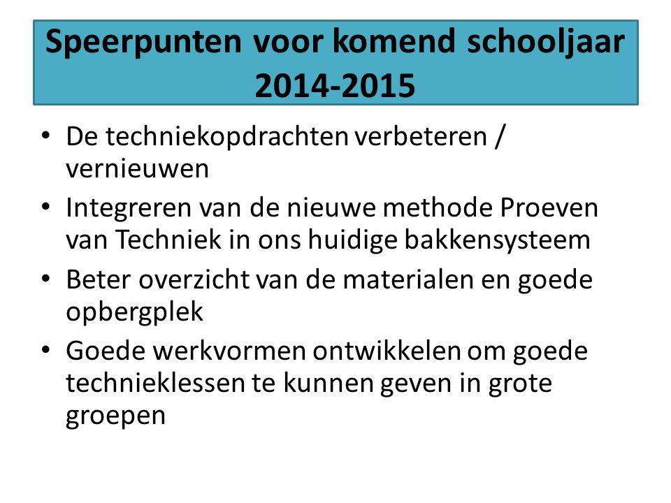Speerpunten voor komend schooljaar 2014-2015