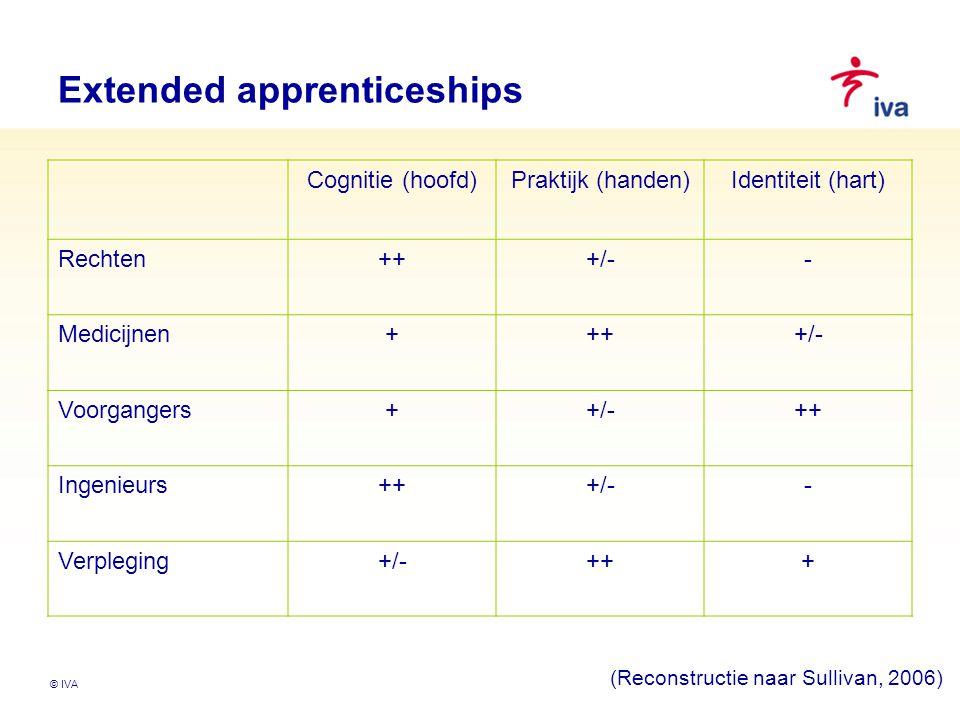 Extended apprenticeships