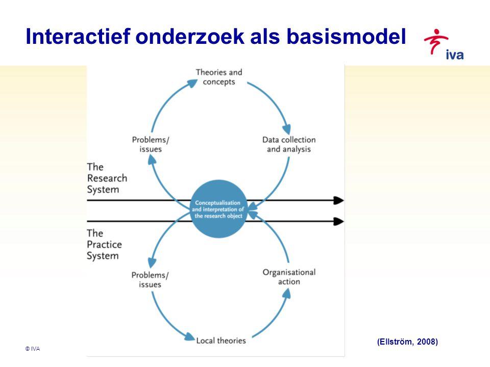 Interactief onderzoek als basismodel