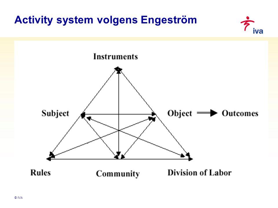 Activity system volgens Engeström