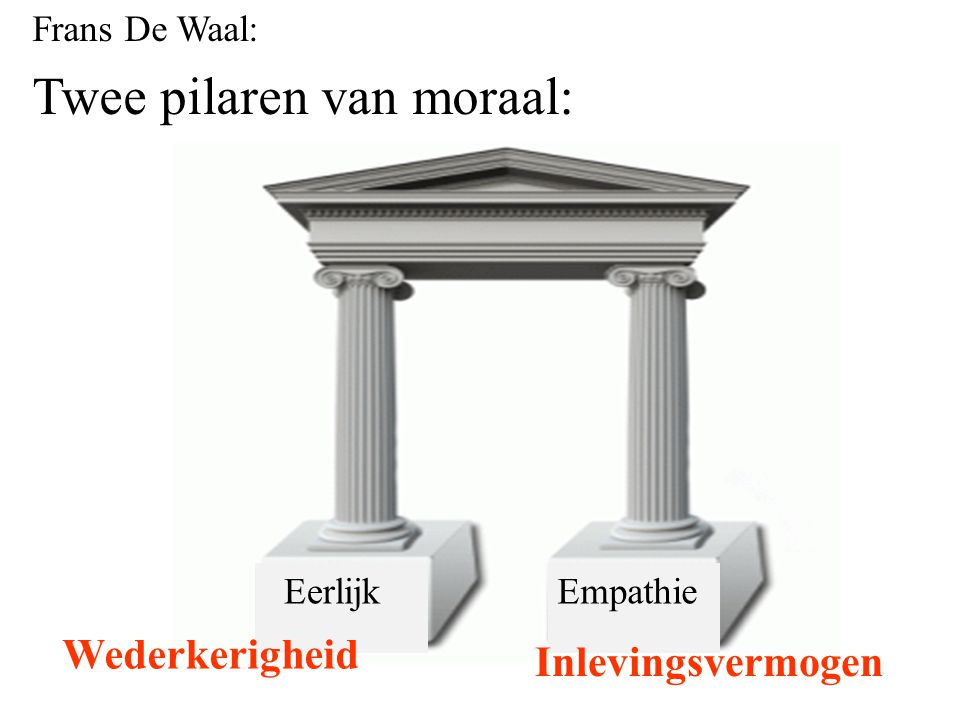 Twee pilaren van moraal: