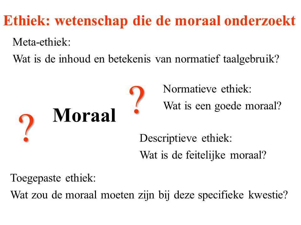 Moraal Ethiek: wetenschap die de moraal onderzoekt Meta-ethiek: