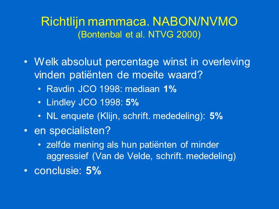Richtlijn mammaca. NABON/NVMO (Bontenbal et al. NTVG 2000)