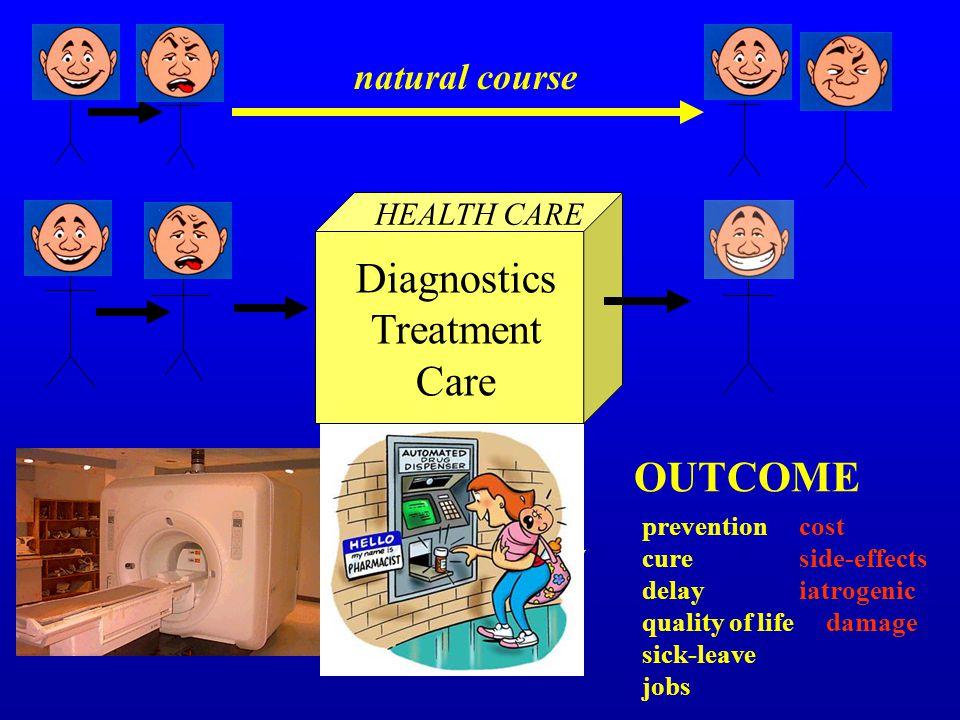 4. Radiology/nuclear medicine