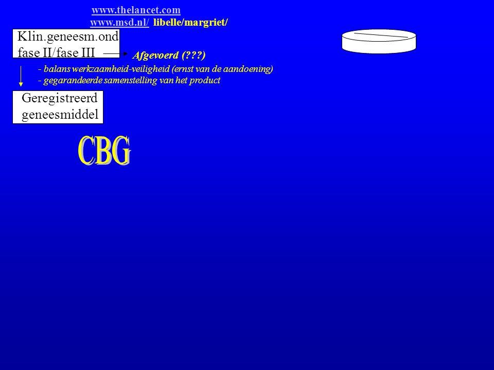 CBG Klin.geneesm.ond fase II/fase III Geregistreerd geneesmiddel