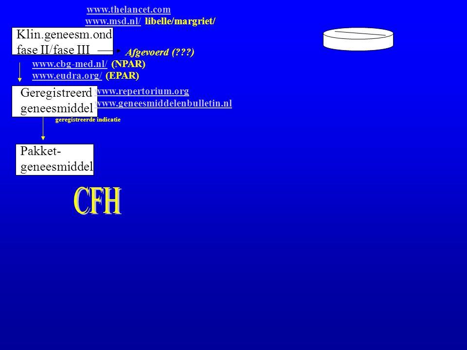 CFH Klin.geneesm.ond fase II/fase III Geregistreerd geneesmiddel