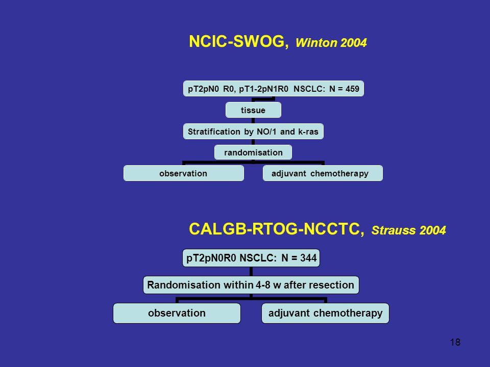 NCIC-SWOG, Winton 2004 CALGB-RTOG-NCCTC, Strauss 2004