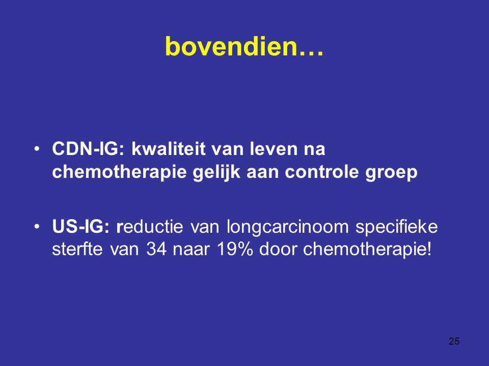 bovendien… CDN-IG: kwaliteit van leven na chemotherapie gelijk aan controle groep.