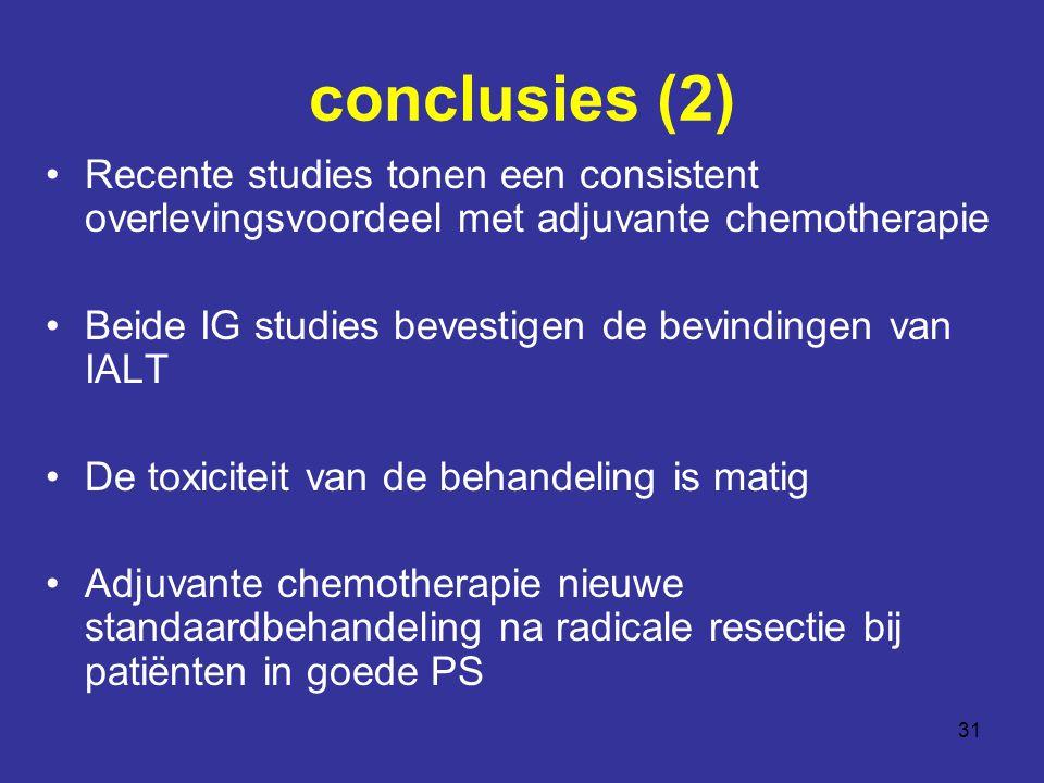 conclusies (2) Recente studies tonen een consistent overlevingsvoordeel met adjuvante chemotherapie.