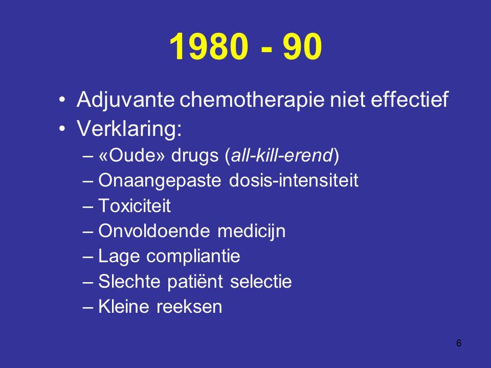 1980 - 90 Adjuvante chemotherapie niet effectief Verklaring: