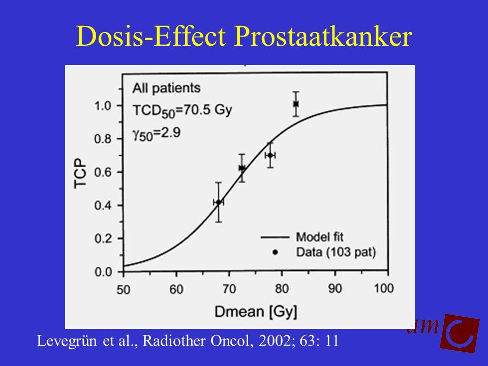 Dosis-Effect Prostaatkanker