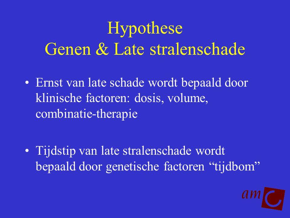Hypothese Genen & Late stralenschade