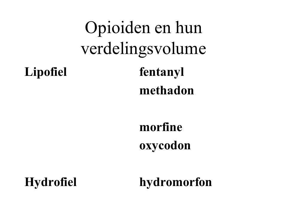 Opioiden en hun verdelingsvolume