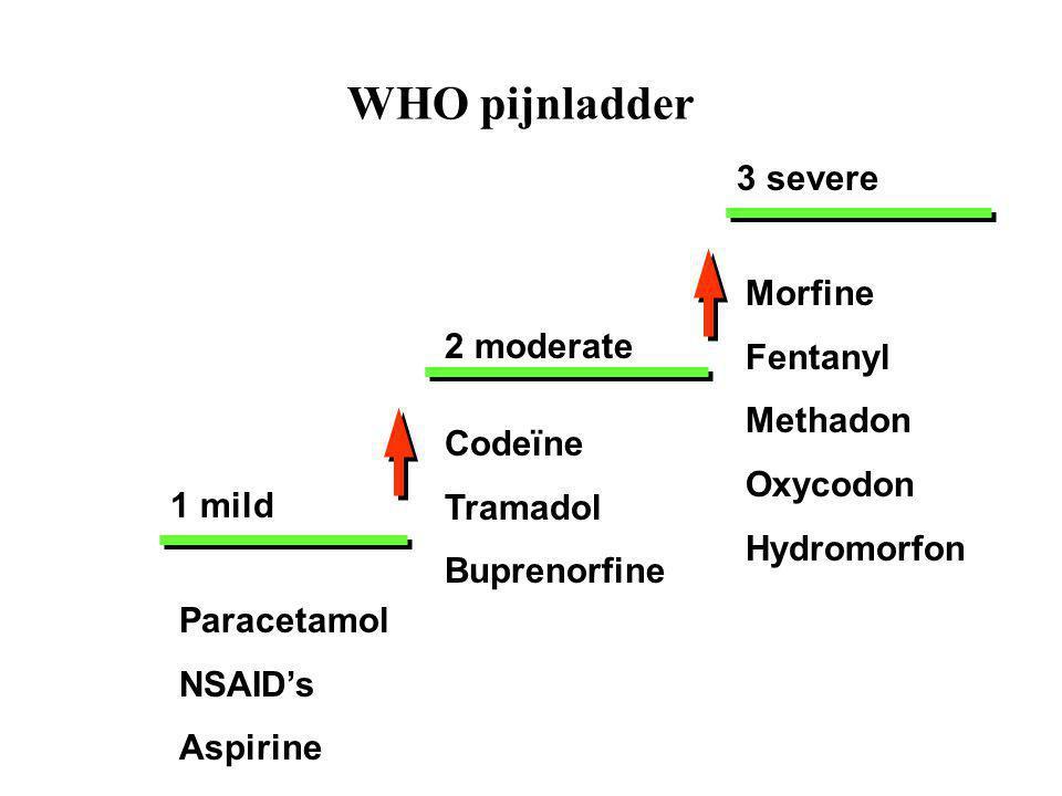 WHO pijnladder 3 severe Morfine Fentanyl Methadon Oxycodon Hydromorfon