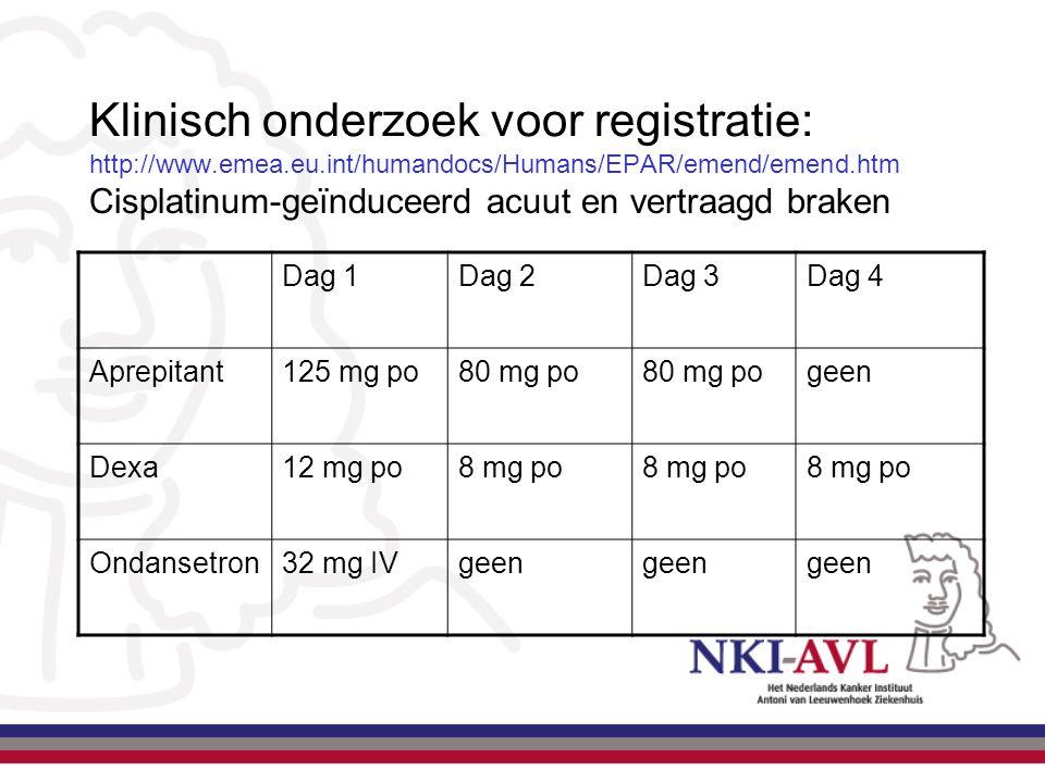 Klinisch onderzoek voor registratie: http://www. emea. eu