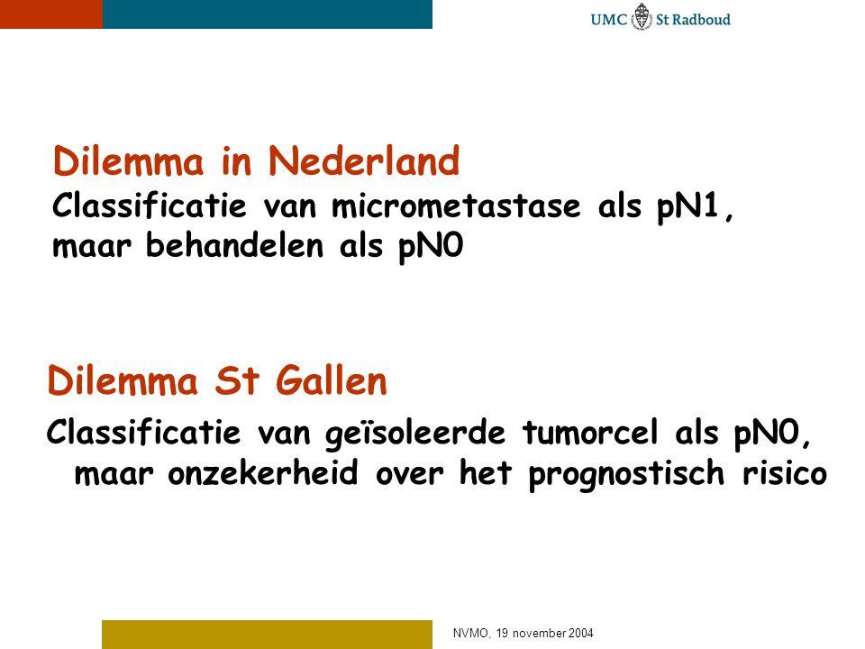 Dilemma in Nederland Classificatie van micrometastase als pN1, maar behandelen als pN0