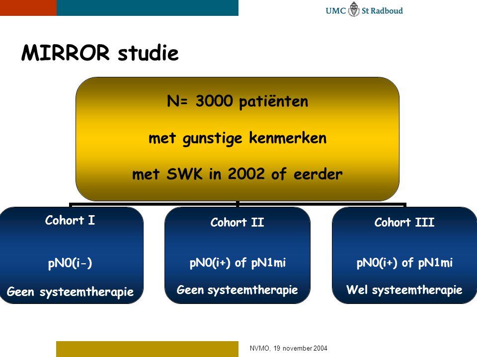MIRROR studie NVMO, 19 november 2004