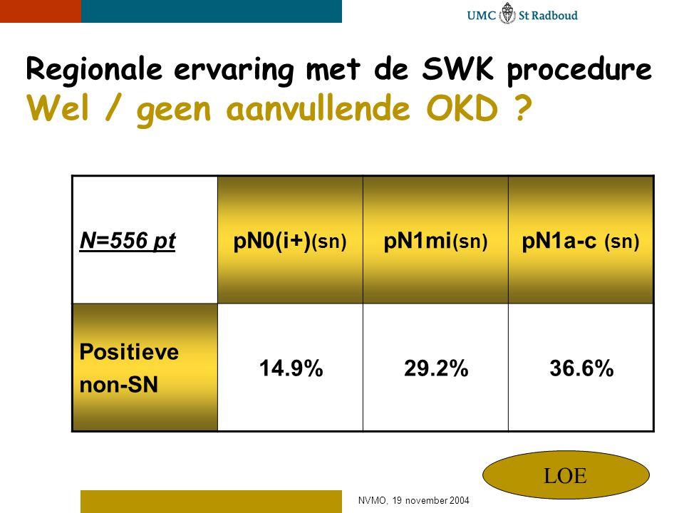 Regionale ervaring met de SWK procedure Wel / geen aanvullende OKD