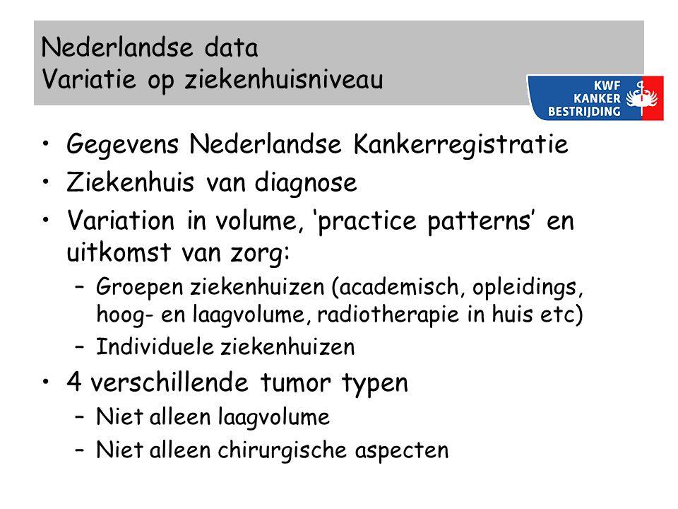 Nederlandse data Variatie op ziekenhuisniveau