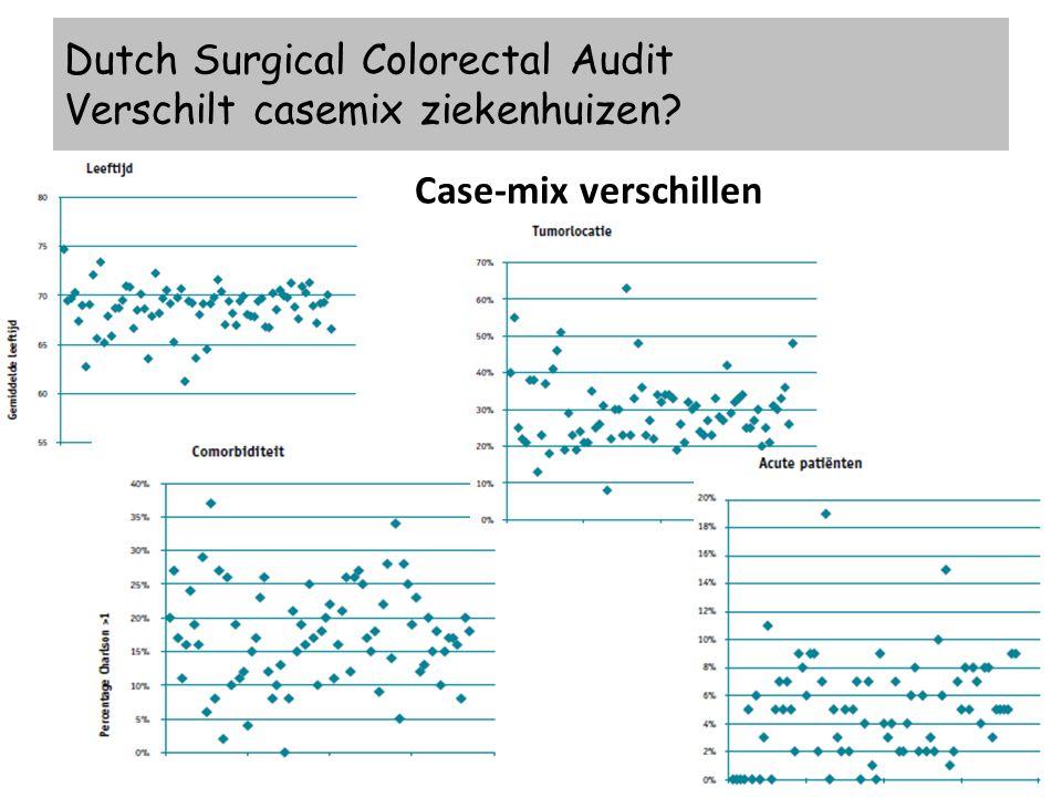 Dutch Surgical Colorectal Audit Verschilt casemix ziekenhuizen