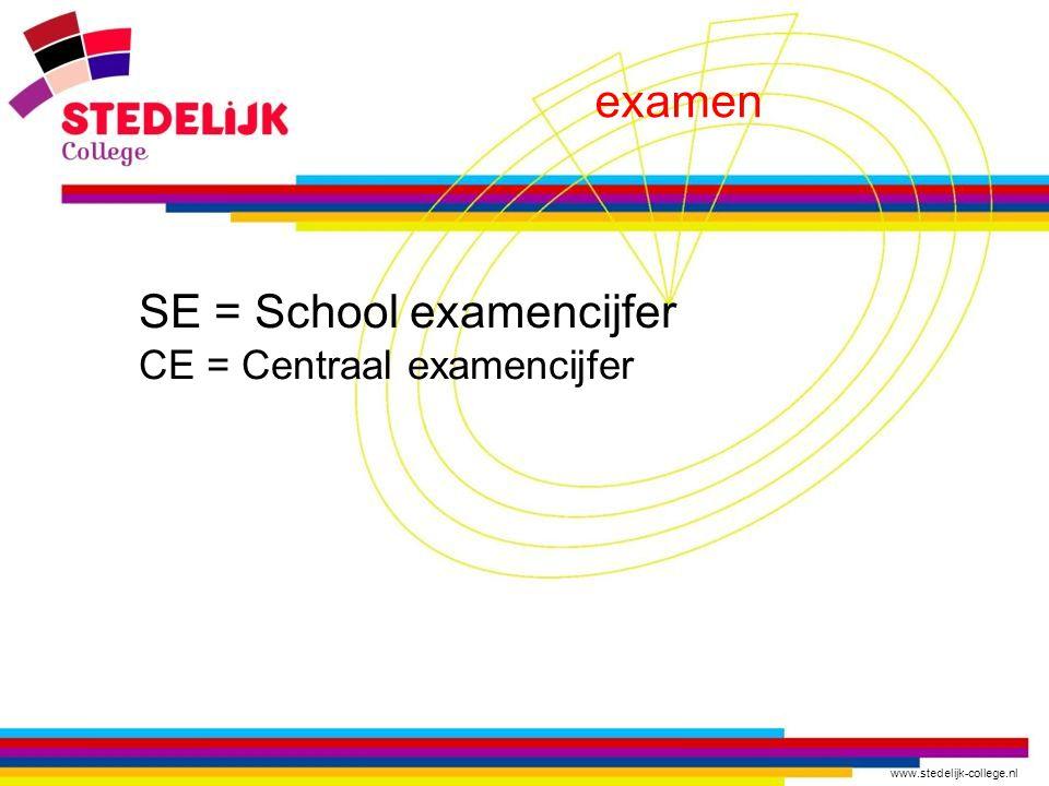 SE = School examencijfer