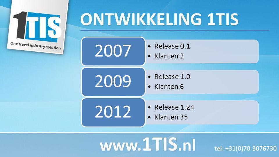 ONTWIKKELING 1TIS 2007 2009 2012 www.1TIS.nl tel: +31(0)70 3076730 D