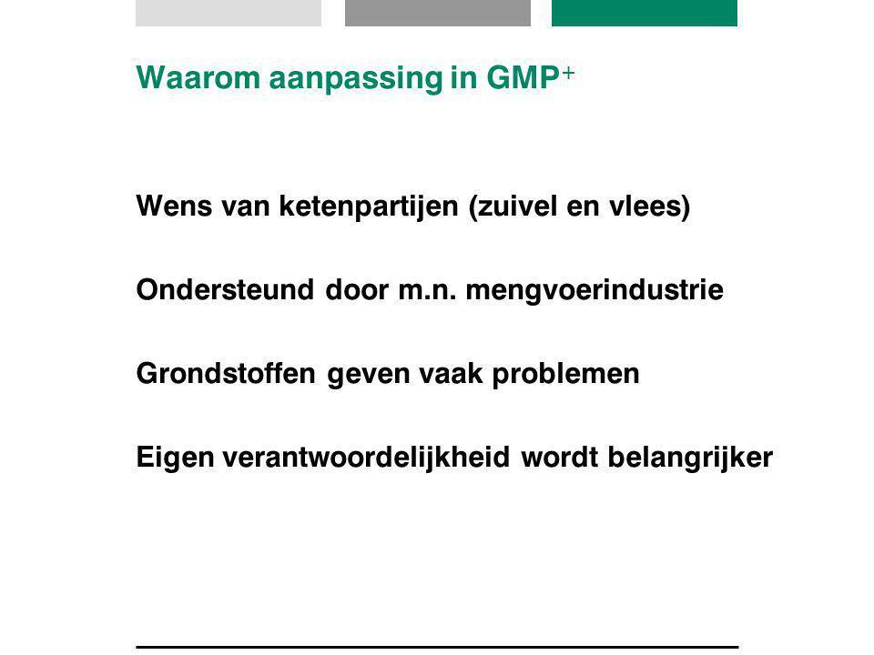 Waarom aanpassing in GMP+